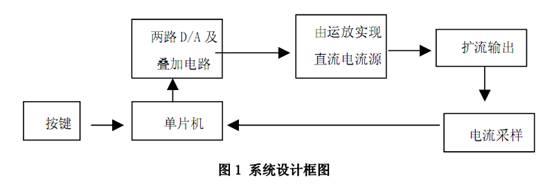 数控直流电流源的设计与实现