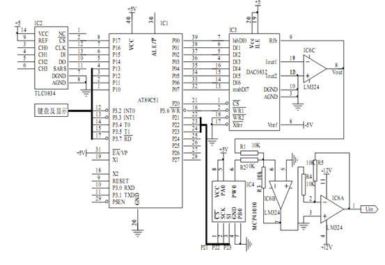 系统设计方案 1.系统设计思路 本系统有两种工作方式,其一是数控电流源,其二是数控扫描电流源. 在第一种工作方式时,由键盘预设电流值、关闭扫描电流源,根据预设电流值由数字电位器实现 D/A 转换,并利用运放工作在电流负反馈的特点及三极管扩流获得直流电流源. 在第二种工作方式时,由键盘预设扫描起点的电流值、扫描电流范围,根据预设扫描起点的电流值由数字电位器实现 D/A 转换作为扫描电流的起始值,同时与由并行 D/A 转换器以一定速率实现的扫描电流值相叠加,然后利用运放工作在电流负反馈的特点及三极管扩流获得一