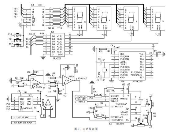 为计数口, 用于测量信号源频率;P3.0~P3.2 作为数字电位器的SPI总线; P1.1、 P1.0 可根据需要扩展继电器或模拟开关选择 ICL8038第 10脚 ( CAP )与第11脚间的电容C。 MCP41010 是 8 位字长的数字电位器, 采用三总线 SPI 接口。/CS: 片选信号, 低电平有效; SCK:时钟信号输入端; SI: 串行数据输入端, 用于寄存器的选择及数据输入。MCP41010 可作为数字电位器, 也可以作为 D/A转换器, 本设计是将 MCP41010 接成 8 位字长