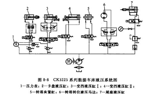 液压变速机构图片