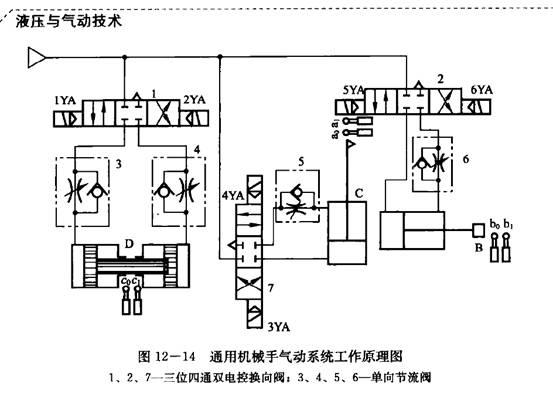 气动机械手气压传动系统