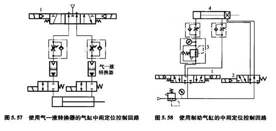 电磁阀2用来控制制动活塞的动作